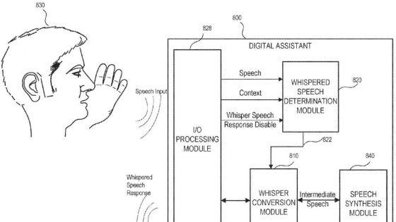 Apple Patent Siri fluestern