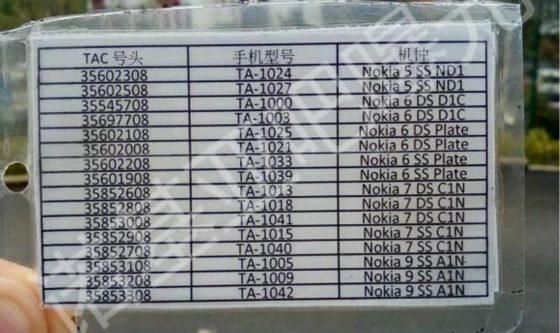 Nokia 9 Modellnummern