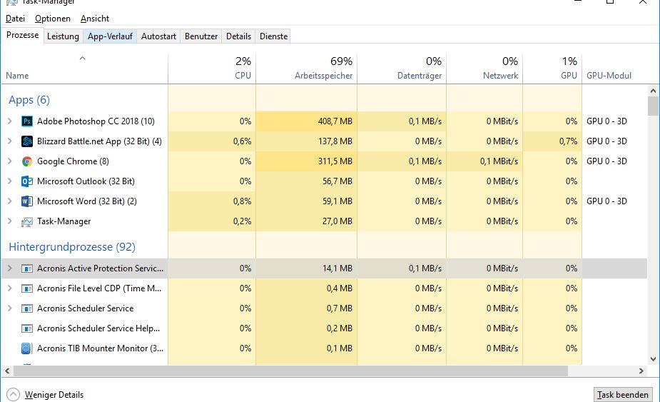 Screenshot Task-Manager von Windows
