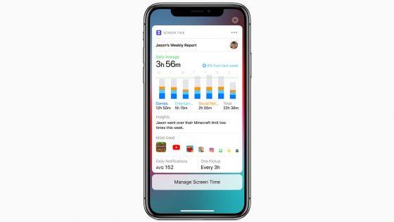 iOS 12 neue Features Aktivität
