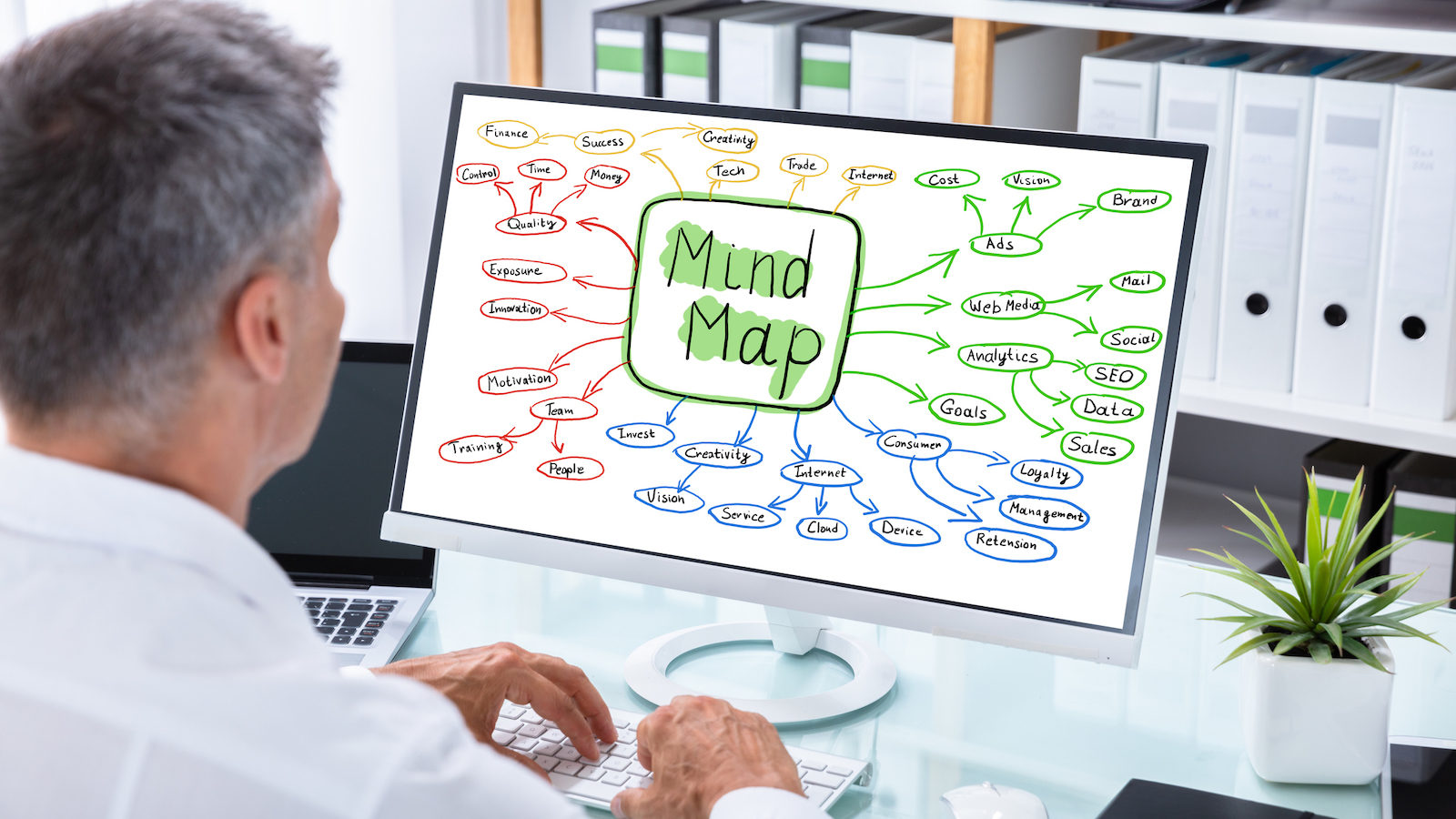 Mindmap erstellen word